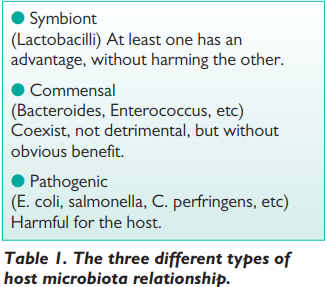 types of host microbiota relationship in pigs